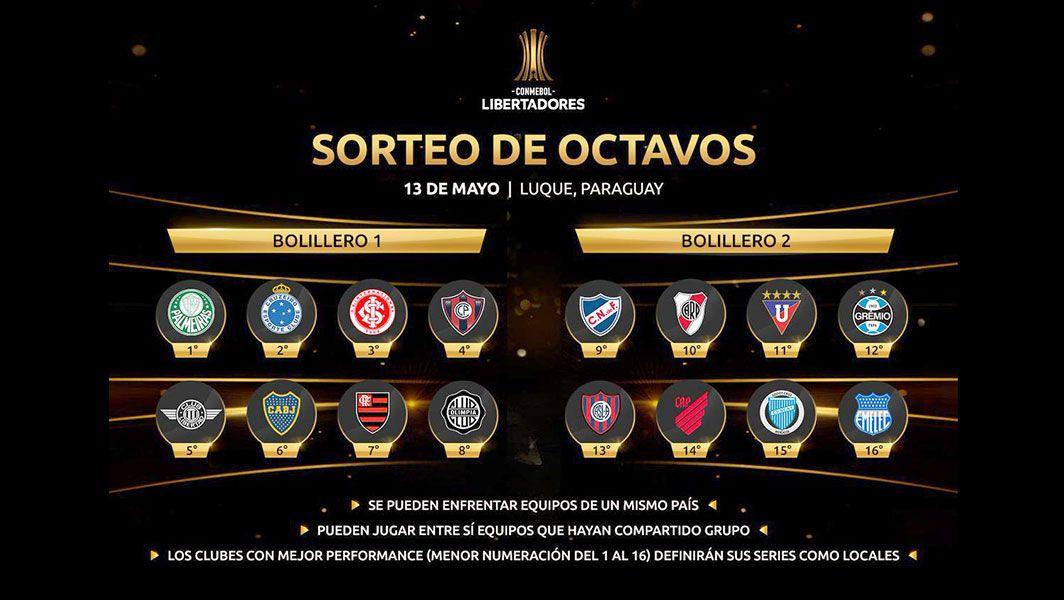Copa Libertadores 2019: Hoy se realiza el sorteo de los octavos de final